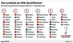 Asien wm quali 2022 modus. Liveticker Zum Nachlesen Auslosung Der Wm Quali Gruppen Fur 2022 Fussball International Badische Zeitung