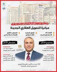 انفوجراف ||| تصريحات نائب محافظ البنك المركزي جمال نجم عن مبادرة التمويل  العقاري الجديد