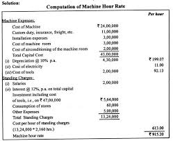 Hour Sheet Calculator Machine Hours Rate Formula And Calculation With Illustration