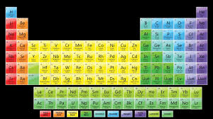 However, i'm not liking the flashcard method of learning the element names. Periodic Table Hd Wallpapers Wallpaper Cave