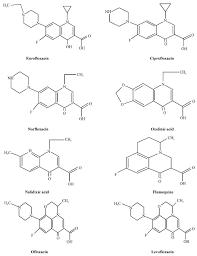 determination of residues of quinolones