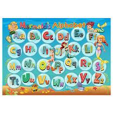 Abc Alphabet Poster Kids Educational Wall Chart Classroom