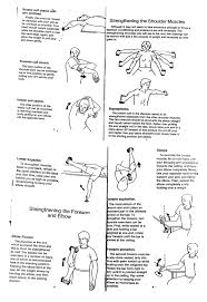 jobes pitching exercises image jobes pitching exercises image