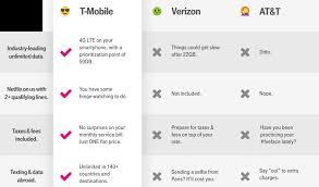 internet plans for home verizon home phone plans by size handphone