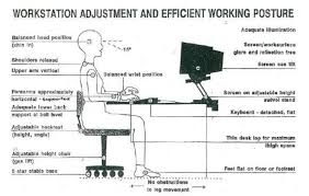 magnificent ergonomic chair position derating design of part 9