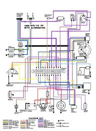 40 hp johnson outboard wiring diagram anything wiring diagrams \u2022 Key Switch Wiring Diagram at 1987 Johnson Outboard Ignition Switch Wiring Diagram