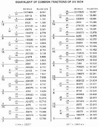 Fraction To Decimal Conversion Chart Printable Top Result Conversion Chart Decimal To Fraction Best Of