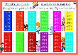 Division Table Chart 1 100 | division table chart 1 100 Car Tuning ...