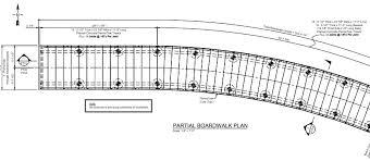 Bridge Design Considerations Pedestrian Bridge Design 7 Considerations For Architects