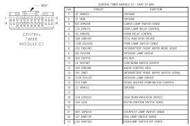 dodge charger radio wiring diagram vehiclepad 2007 dodge dakota wiring diagram 2007 wiring diagrams
