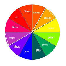 Colour Psychology in Business Branding