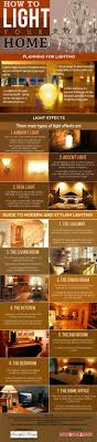 home lighting designs. best 25 home lighting design ideas on pinterest interior and designs