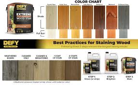 Rymar Stain Color Chart Defy Extreme 1 Gallon Semi Transparent Exterior Wood Stain Cedar Tone