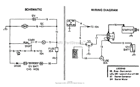 all power generator wiring diagram wiring diagrams best briggs and stratton power products 8648 0 580 328240 3 750 watt rv generator wiring all power generator wiring diagram