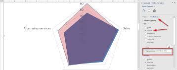 Radar Chart Illustrator How To Insert A Radar Chart In Word How20