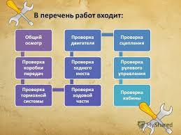Презентация на тему Отчет о прохождении производственной  7 Общий