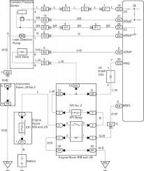 2012 toyota sienna wiring diagram 2012 image tacoma toyota evap wiring diagram toyota tacoma pickup truck repair on 2012 toyota sienna wiring diagram