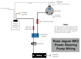 jaguar power sports wiring diagram new wiring harness circuits valve chatter rose jaguar mk2 wiring diagram for electric power steering pump