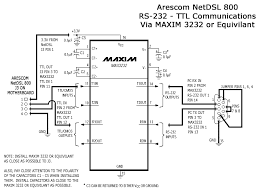 nslu2 linux howto addaserialport browse Rs 232 Connector Wiring.php rs232 connection without a kit RS232 Pin Layout