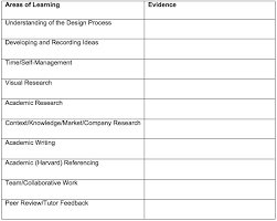 Research Portfolio Template Themes Of Drawing And Digital Context Student Engagement