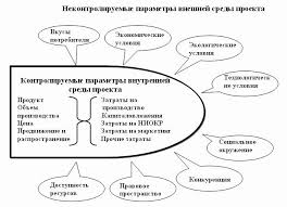 Курсовая работа на тему quot Разработка целей и стратегии  hello html m78584ab gif hello html m1f289a2c gif