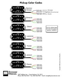 seymour duncan wiring help fender stratocaster guitar forum