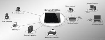 belkin network usb hub f5l009 non wheels discussions pakwheels belkin router change password at Belkin Network Diagram