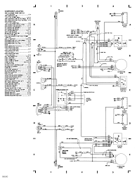 1988 chevy p30 wiring diagram neutral safety switch starter any more questions please ask graphic graphic