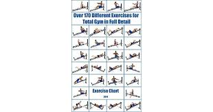 Over 70 Different Exercises For Total Gym In Full Detail
