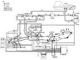 z wiring harness diagram cj ignition wiring diagram datsun 280zx engine diagram on 280z wiring harness diagram