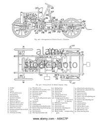 vintage car engine diagram stock photos vintage car engine diagram of albion 6 horse power petrol engine car stock image