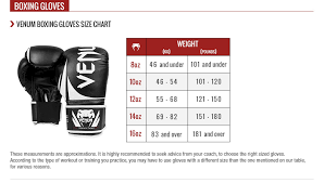 Boxing Glove Size Chart Training Boxing Gloves Size Images Gloves And Descriptions