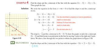 2x 3y 6 solved write each equation in slope intercept form to find the