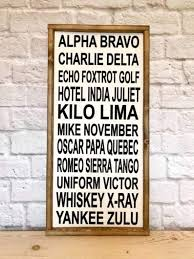 The nato phonetic alphabet is a spelling alphabet used by airline pilots, police, the military, and back in the days of world war ii, the phonetic alphabet began with the letters able, baker, charlie. Amazon Com Celycasy Phonetic Alphabet Wood Sign Framed Sign Alpha Bravo Delta Wood Sign Aviation Wood Sign Aviation Decor Police Gift Military Gift Sign Home Kitchen