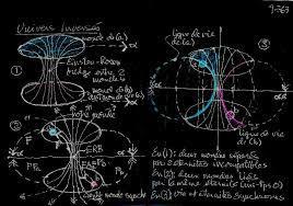 Puente Einstein-Rosen. – Progresion21 – La mente es como un paracaídas,  funciona cuando está abierta