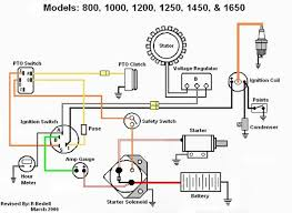 kohler generator wiring diagram with car wiring kohler engine kohler wiring diagrams 16 hp kohler generator wiring diagram with car wiring kohler engine diagram 85 diagrams command cv16s 2 on tricksabout net photos for kohler generator wiring