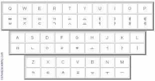 Korean Characters Chart Printable English Korean Keyboard Chart Free To Print