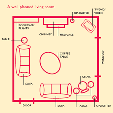 meeting room feng shui arrangement. Interior Design Ideas For Feng Shui Living Room - Google Search Meeting Arrangement R