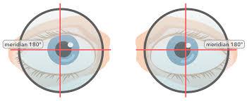 Contact Lens Power Conversion Chart Meridian Power Calculator