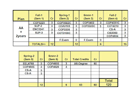 cs department computer science plans associate degree 2 year plan
