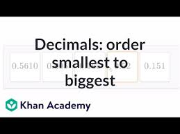Fractions Least To Greatest Chart Ordering Decimals 2 Video Decimals Khan Academy