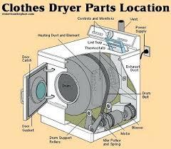 lg dryer parts. dryer parts schematic lg thermal fuse 6931el3003d testing dle2516w