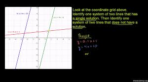 number of solutions to system of equations review article khan academy