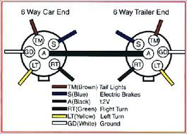 6 pin trailer wiring dodge ram 7 pin trailer wiring diagram 6 way 6 pin trailer wiring dodge ram 7 pin trailer wiring diagram 6 way truck