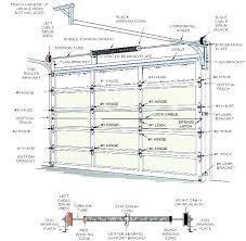 genie silentmax 1000 genie garage door opener manual choice image