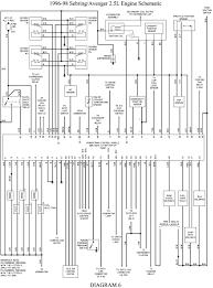 1996 chrysler sebring wiring diagrams ~ wiring diagram portal ~ \u2022 Chrysler Sebring Radio Wiring 2007 chrysler sebring wiring diagrams wire center u2022 rh linxglobal co 1999 chrysler sebring no spark or fuel 2005 chrysler sebring electrical schematic