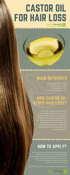 Castor Oil Is One Of The