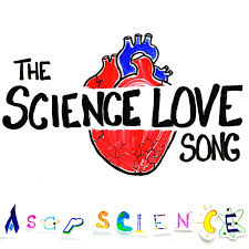 AsapSCIENCE - The Science Love Song Lyrics | Musixmatch