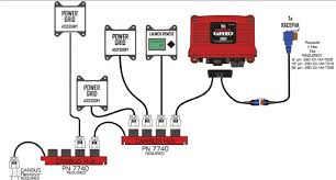 tech review msd s new power grid programmable ignition system the other accessory available right now is the slew rate and time based rev limiter module 7761 this module can set the rpm limit based on slew rate rpm