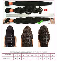 Euro Straight Virgin Hair Fine Remy Hair Bundle Slavic Hair Buy Euro Straight Virgin Hair Virgin Brazilian Hair Bundles Burgundy Brazilian Hair
